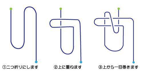 南京結びの方法